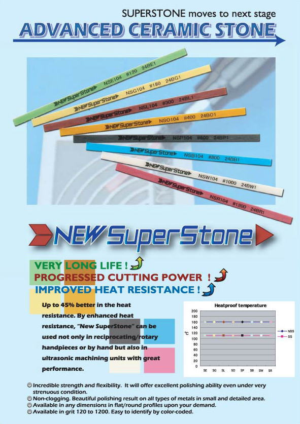 New SuperStone