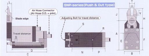 SNP series